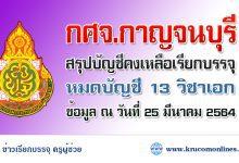 กศจ.กาญจนบุรี สรุปบัญชีคงเหลือเรียกบรรจุ ครูผู้ช่วย 2563