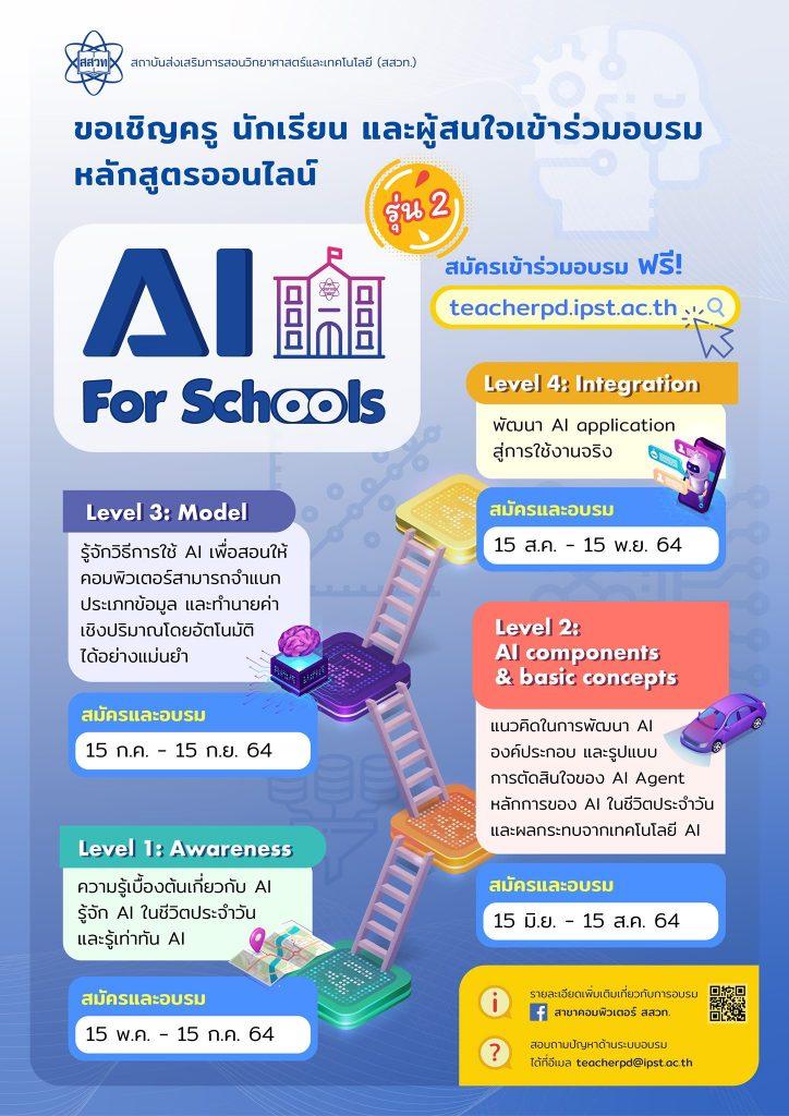 ขอเชิญทุกท่านที่สนใจเข้าร่วมอบรมออนไลน์หลักสูตร AI For Schools Level 3